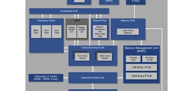 MIPS指令集架构宣布开源