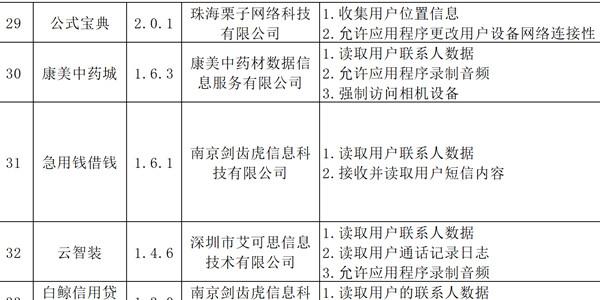 """""""欢喜斗地主""""等44款App存违规行为"""